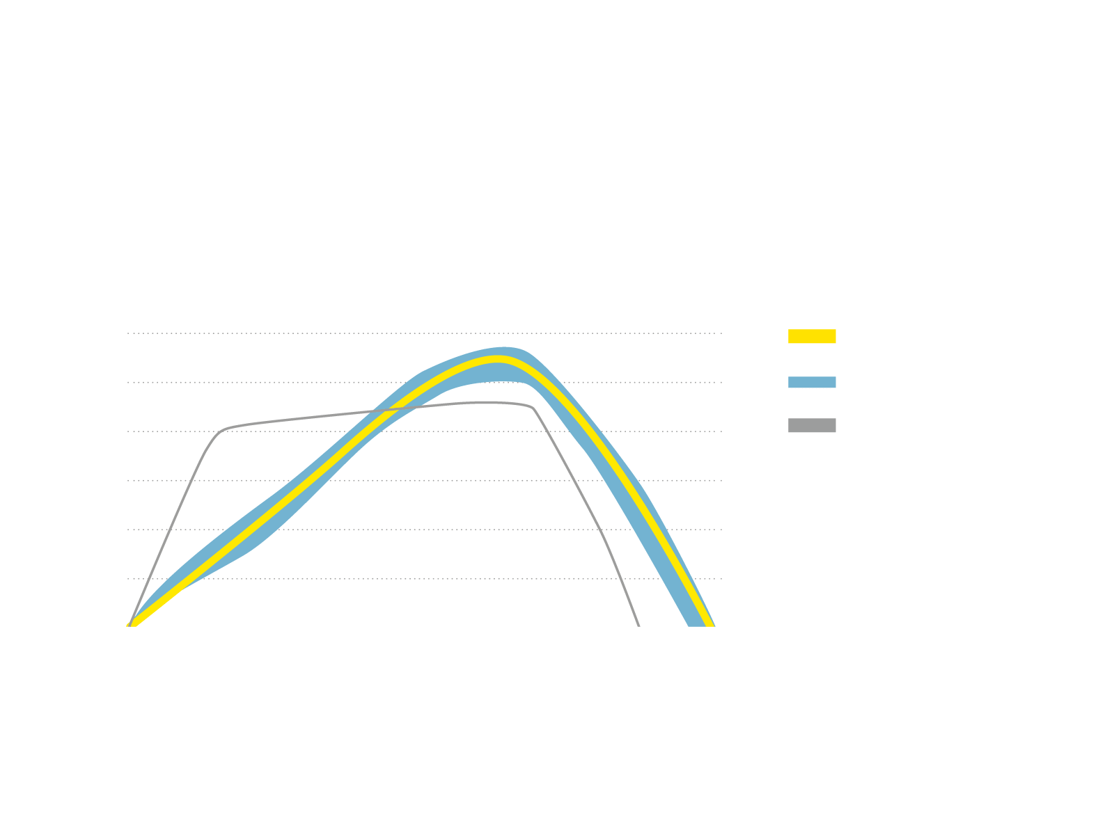 Skillrow Aquafeel